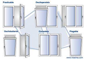 tipos de ventana segun su apertura