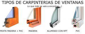 tipos ventanas segun su apertura