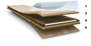 Tipo de suelo - laminados