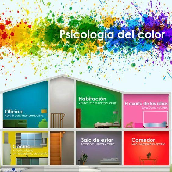 el color en decoracion